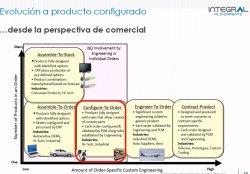 Foro Online 2015 de Innovación en el Sector Fabricación