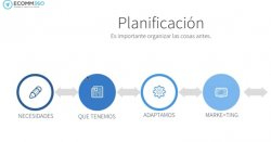 Prestashop: eCommerce opensource. Intro y demo