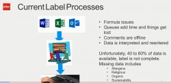 Turning compliance backlog for product labeling into a competitive advantage