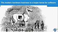 Desarrollo de software para el Internet de las Cosas con Polarion