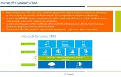 Microsoft Dynamics CRM 2016. Intro y demo
