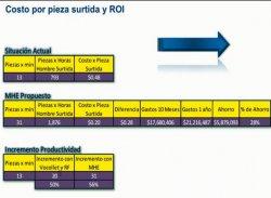 Planeacion Integrada de Ventas y Operaciones S&OP