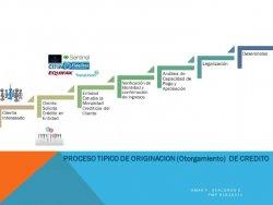 Gestión de procesos bancarios con MantizOnline BPM
