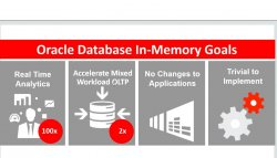 Mejore la eficiencia con Oracle Database In-Memory