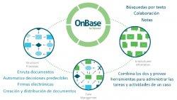OnBase Workflow: Diseñe y automatice sus procesos de negocio sin programación