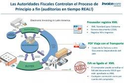 Factura electrónica y reportes fiscales en América Latina con Invoiceware