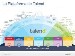 Master Data Management con Talend