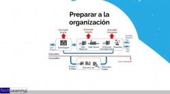 ¿Cómo montar una infraestructura Big Data con Oracle? Por Gerardo Tezza.