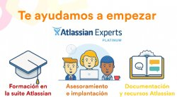 Atlassian ALM: intro y demo. Por at Sistemas.
