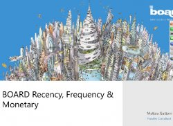Board Recency, Frequency & Monetary