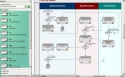 AuraPortal BPM: Introducción a la modelización de procesos sin programación