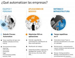 Robotic Process Automation en 45 minutos y en español
