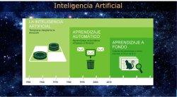 Inteligencia Artificial y Visualización de Datos combinadas con Tibco