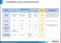 Cómo crear un Centro de Excelencia de Automatización - Parte 2: Infraestructura y Sistemas