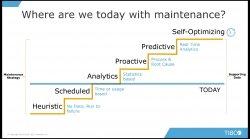 Mantenimiento predictivo con inteligencia artificial: Intro y demo.