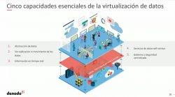 GDPR: Cómo evitar el riesgo de incumplimiento con virtualizacion de datos