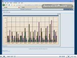 Tutorial de Controles y Drilldown en CenterView