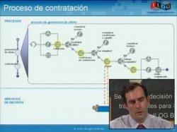 Aplicaciones y usos de los Sistemas de Reglas de Negocio en Banca, según Ilog