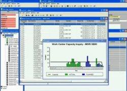 ERP123. Recorrido por las funcionalidades del ERP123 para PyMES