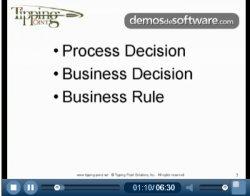 Process Modeling en BPMN y su relación con el Business Rules