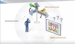 WebFOCUS de Information Builders: descripción de sus capacidades de inteligencia de negocio