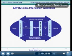 Unidad 2.1. Data Warehousing - Conceptos básicos y arquitectura de SAP Business Information Warehouse (BW)