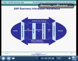 Unidad 2.1. Data Warehousing - Conceptos básicos y arquitectura de SAP Business Information Warehouse (BW)