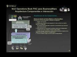 Introducción a la Inteligencia Operacional de Vitria
