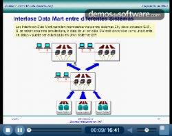 Unidad 2.6. Data Warehousing - Qué es y cómo funciona la Interfase Data Mart