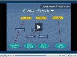 Tutorial en Inglés Joomla! 01: Introducción al CMS Open Source Joomla!