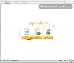 Pentaho, Business Intelligence Open Source: demostración de Dashboard Designer