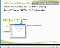 Pentaho, Business Intelligence Open Source:Tutorial sobre Pentaho Data Integration y Schema Workbench