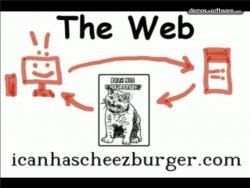 Semantic Web: descripción general del concepto y como aprovechar sus características