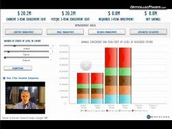 Calculadora del retorno de la inversión (ROI) de un sistema E-discovery