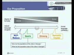 Panorama general de las características de la Web Semántica ofrecido por la Universidad de Zurich y Google TechTalks