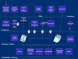 AxaFruit : Dynamics AX para el sector hortofrutícola