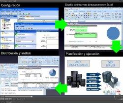 Automatización de Dashboards y Reporting con Excel y su envio automático por email con ApeSoft