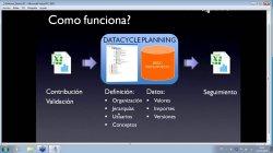 DataCycle Planning: Gestión integral del proceso presupuestario y automatización del seguimiento en Excel