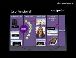 DataCycle Scorecard: Ejecución y medición de planes estratégicos. Webinar realizado por Apesoft.