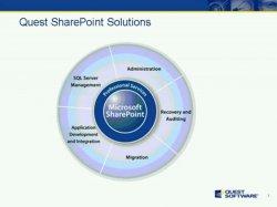 Quest Software para Sharepoint: Soluciones para migrar, administrar y gestionar Sharepoint