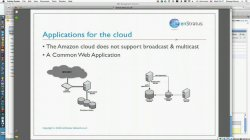 O'Reilly Webcast: Getting Started with Amazon Web Services