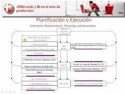 JD Edwards y Oracle BI para gestión de la fabricación y producción industrial