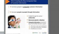 Revolucione el Soporte al Cliente con el hardware de Netezza y el software de búsqueda de Coveo. Webinar de 1 hora.