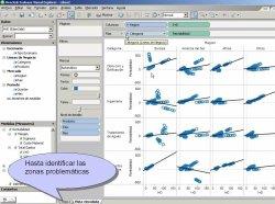 Oracle EPM (Hyperion) para la Presupuestación, Consolidación y Análisis