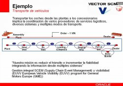 Gestión optimizada del transporte con Oracle Transportation Manager